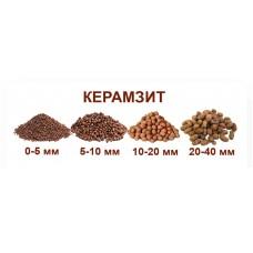 Керамзит фр.0-5мм маркированный  (0,05м/м3) (25кг) НТ